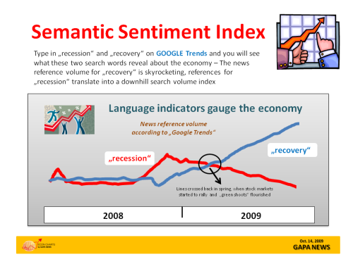 ECONCHARTsemantic-index112009