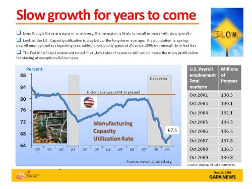 ECONCHARTslowgrowth112009